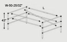 Double Wide Scaffold Guardrail Set