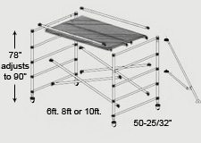 Vault Double Wide Scaffold Base Set