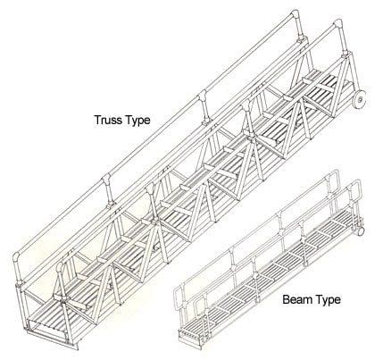 Custom Marine Gangway Ladder