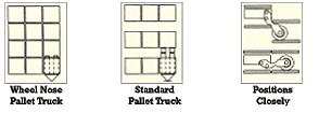 Vestil Wheel Nosed Pallet Truck Specs