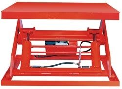 wide base scissor lift