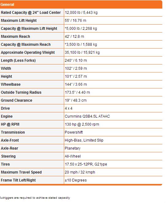 JLG Telehandler G12-55A 55 ft Specifications