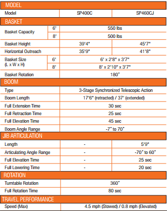 Toyota Specifications PART1