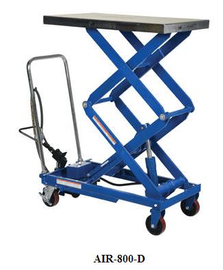 Air Hydraulic Carts AIR-1000 AIR-1000-LD AIR-1000-LD-PSS AIR-1000-PSS AIR-1500-D AIR-1500-D-PSS AIR-1750 AIR-2000 AIR-2000-PSS AIR-800-D AIR-800-D-PSS