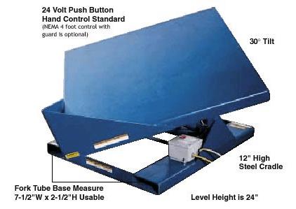 EMC-4242-2|EMC-4242-4|EMC-4848-2|EMC-4848-4|Hydraulic Corner Tilters