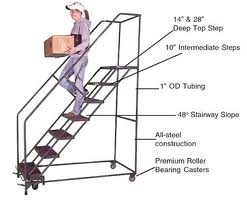 48 Degree Slopped Heavy Duty Ladder
