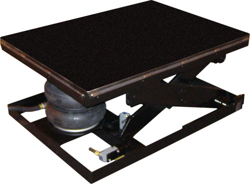 Air Bag Pneumatic Scissor Lift Table
