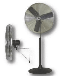 Commercial Circulator Fans