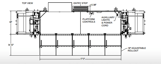 Dual Mast Work Platform Specifications