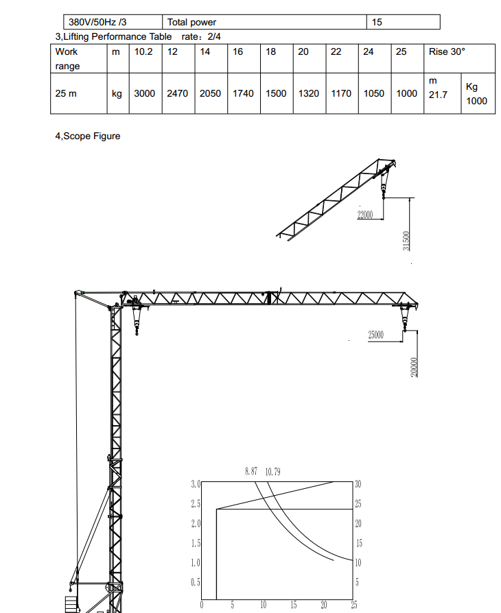 Fast Assemble Tower Crane Specifications 2