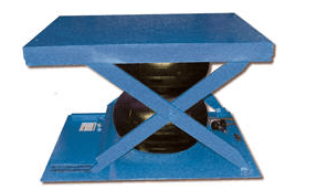 Low Profile Air Bag Lift Table – Series ABLT-H-LP