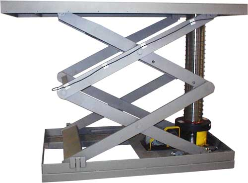 Mechanically Actuated Horizontal Ball Screw Lift Table
