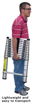 Telescoping Ladders 2