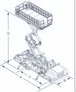 truck mounted scissor lift truck, industrial man lifts